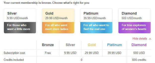 Find-bride.com Prices