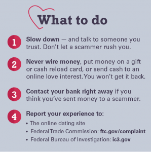 your staeps when have met scammers